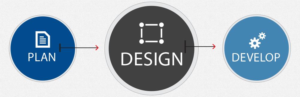 Software-Application-Development