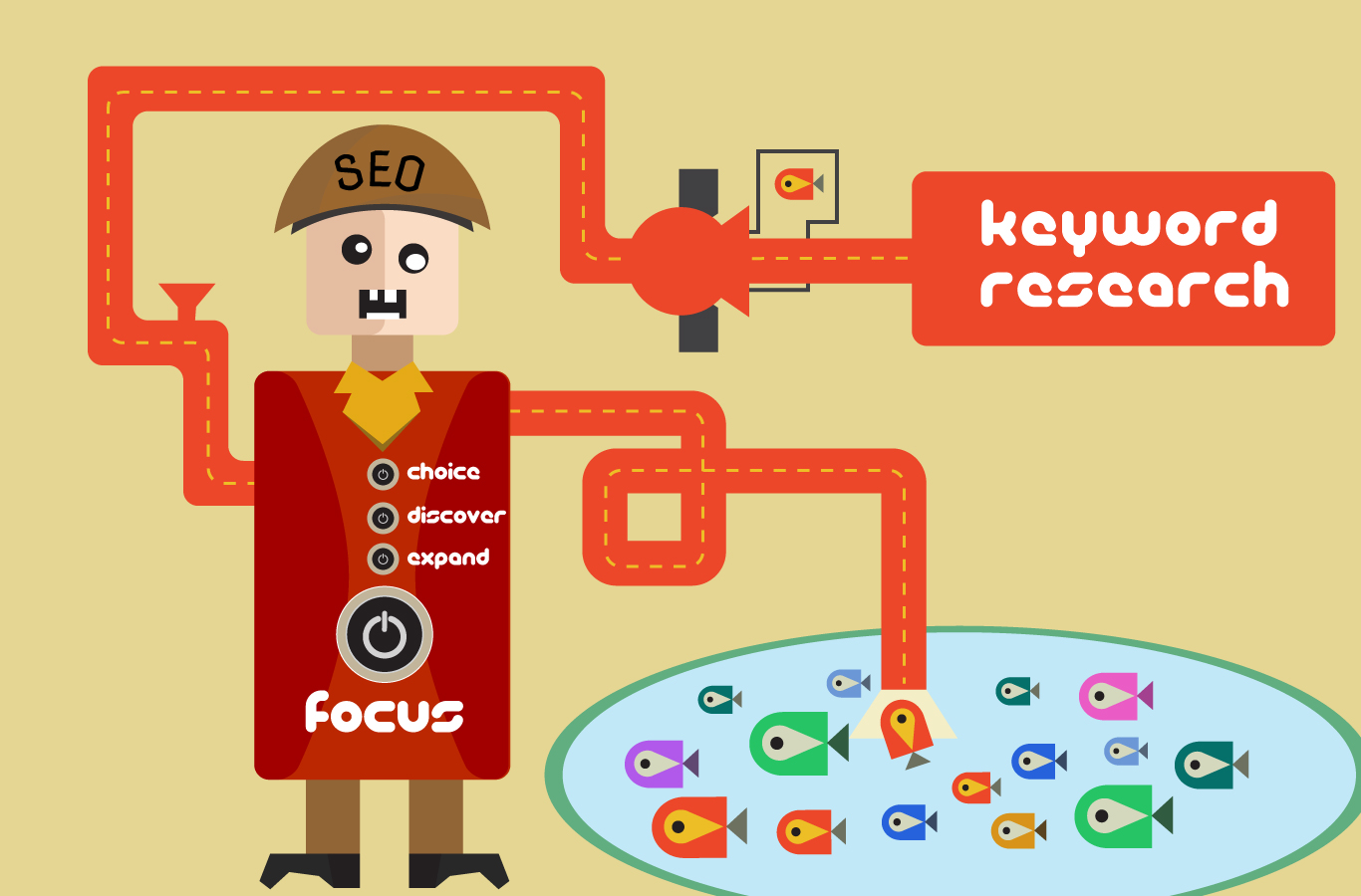 keyword-research-SEO